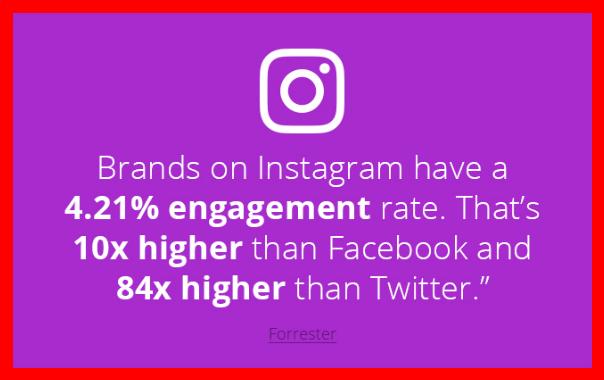 Instagram facts